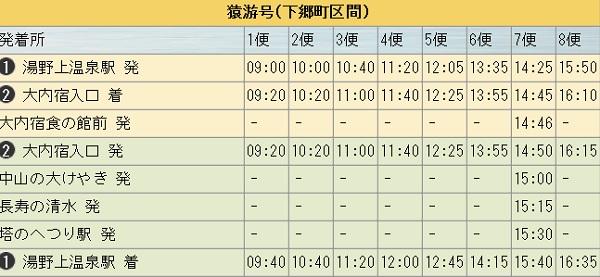 猿遊号の時刻表