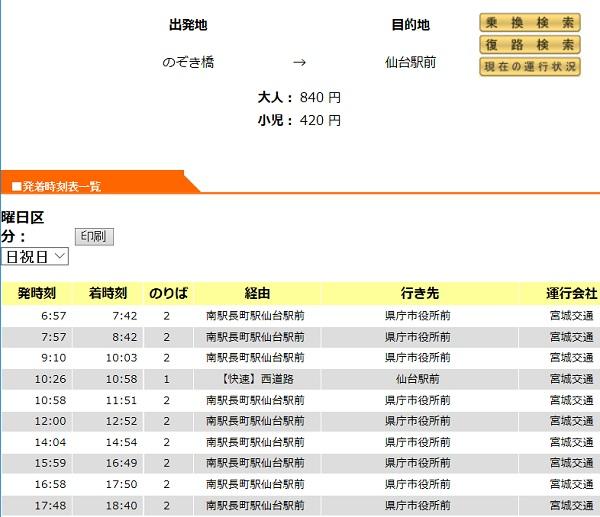 仙台駅8番乗り場ミヤコーバスの時刻表の写真