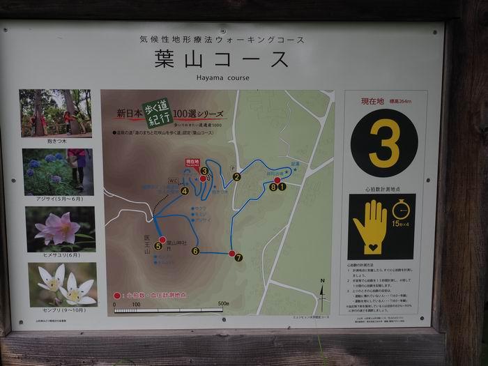 花咲山展望台の遊歩道の案内板